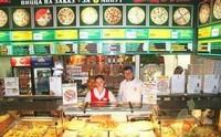 Пиццерия, как готовый бизнес