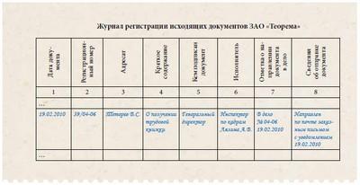 образцы журналов книг документов воинского учёта