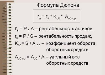 Использование формулы Дюпона