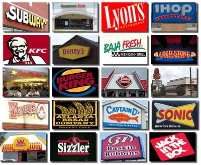 Компании, предоставляющие франшизу