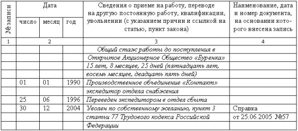 primer-oformleniya-dublikata-trudovoy-knijki